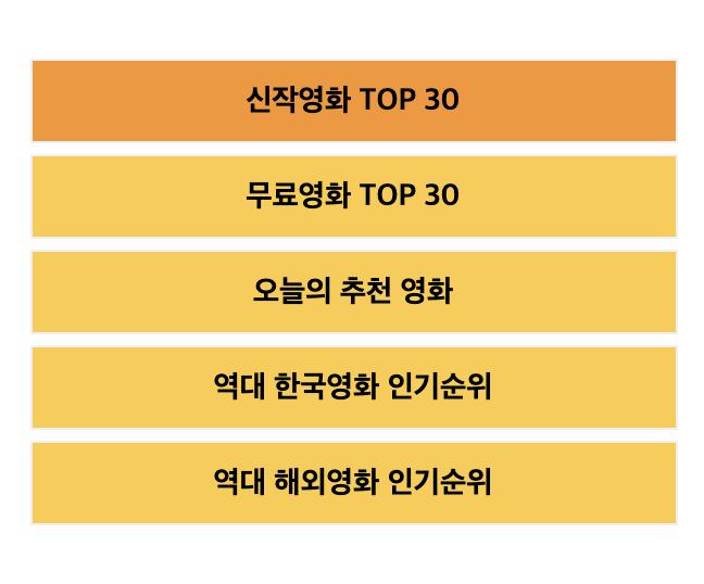영화조타 추천 영화 리스트